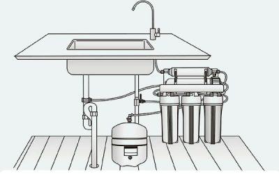دیاگرام دستگاه تصفیه آب خانگی